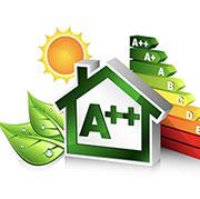 Енергиен клас климатици